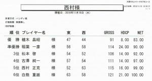 20161116golf-score