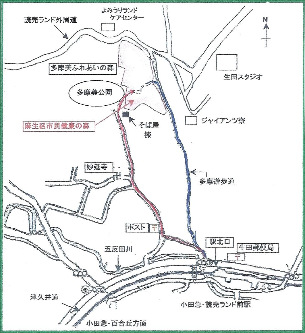 007mano-access